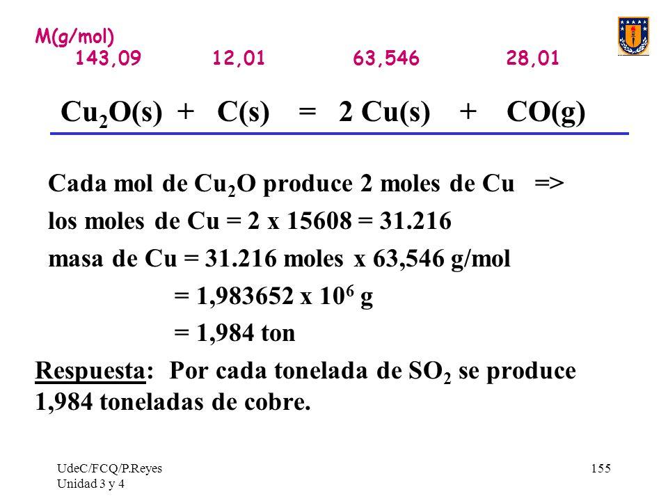 UdeC/FCQ/P.Reyes Unidad 3 y 4 155 M(g/mol) 143,09 12,01 63,546 28,01 Cu 2 O(s) + C(s) = 2 Cu(s) + CO(g) Cada mol de Cu 2 O produce 2 moles de Cu => lo