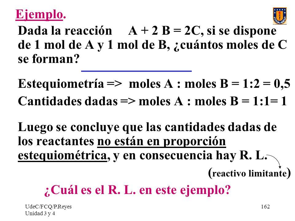 UdeC/FCQ/P.Reyes Unidad 3 y 4 162 Ejemplo. Dada la reacción A + 2 B = 2C, si se dispone de 1 mol de A y 1 mol de B, ¿cuántos moles de C se forman? Est