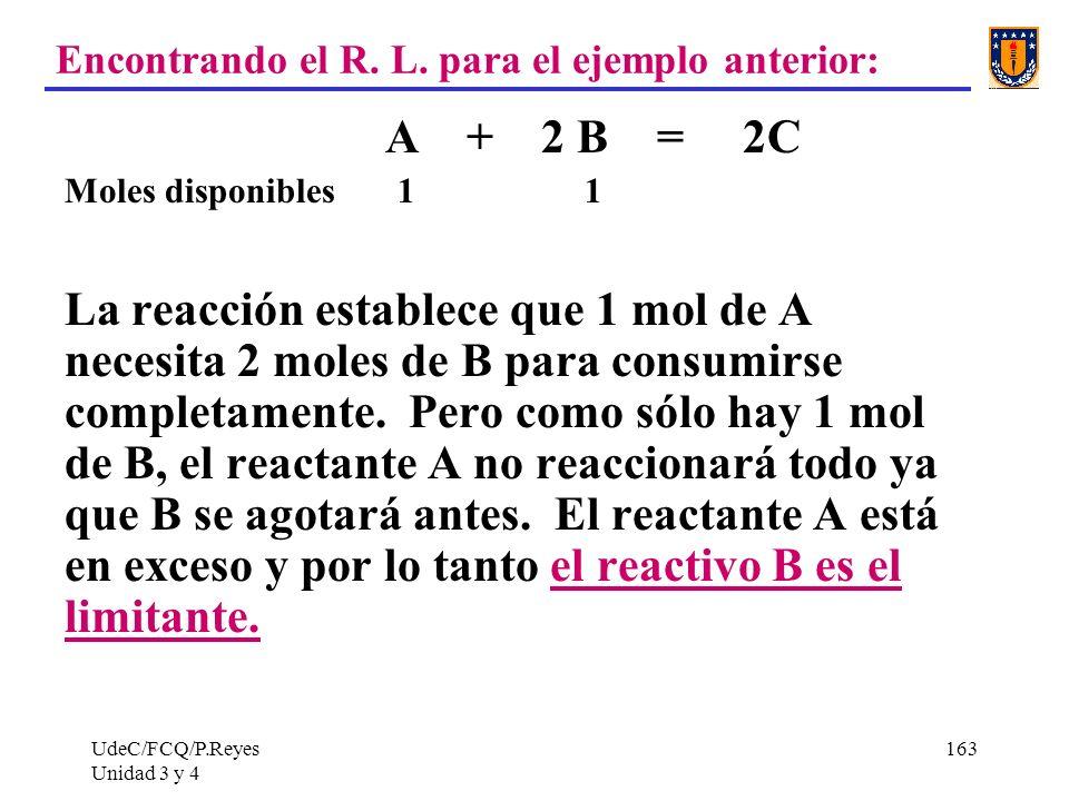 UdeC/FCQ/P.Reyes Unidad 3 y 4 163 Encontrando el R. L. para el ejemplo anterior: A + 2 B = 2C Moles disponibles 1 1 La reacción establece que 1 mol de