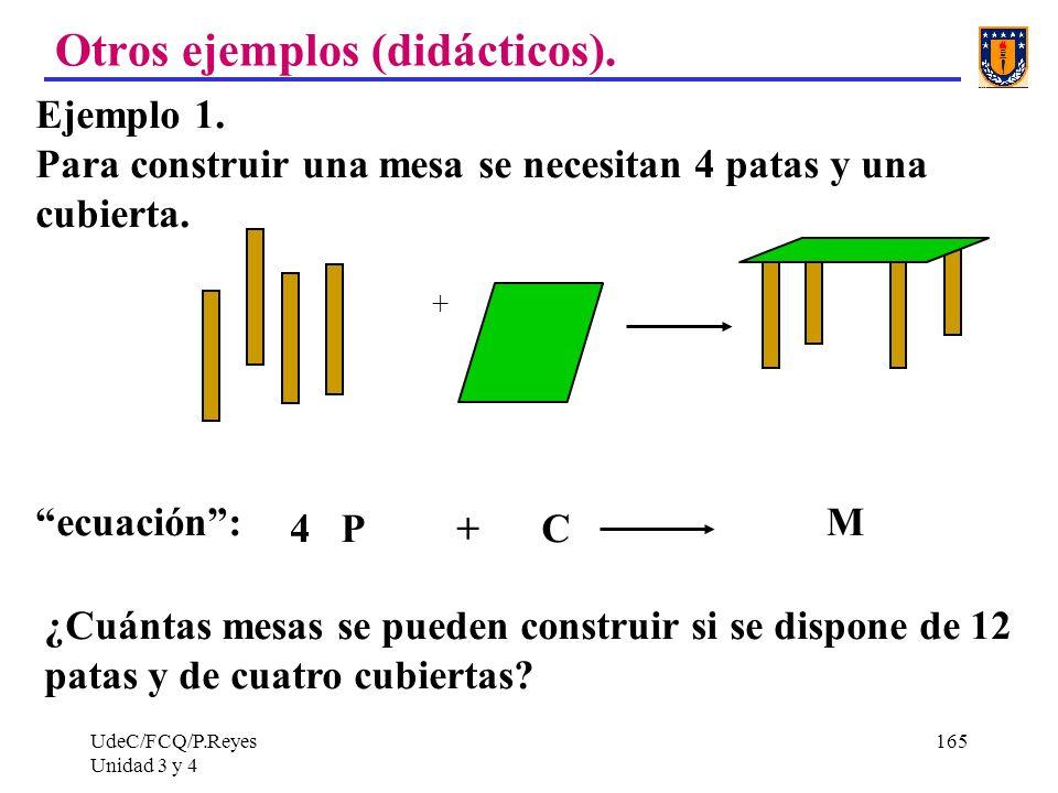 UdeC/FCQ/P.Reyes Unidad 3 y 4 165 Otros ejemplos (didácticos). Ejemplo 1. Para construir una mesa se necesitan 4 patas y una cubierta. + ecuación: 4 P