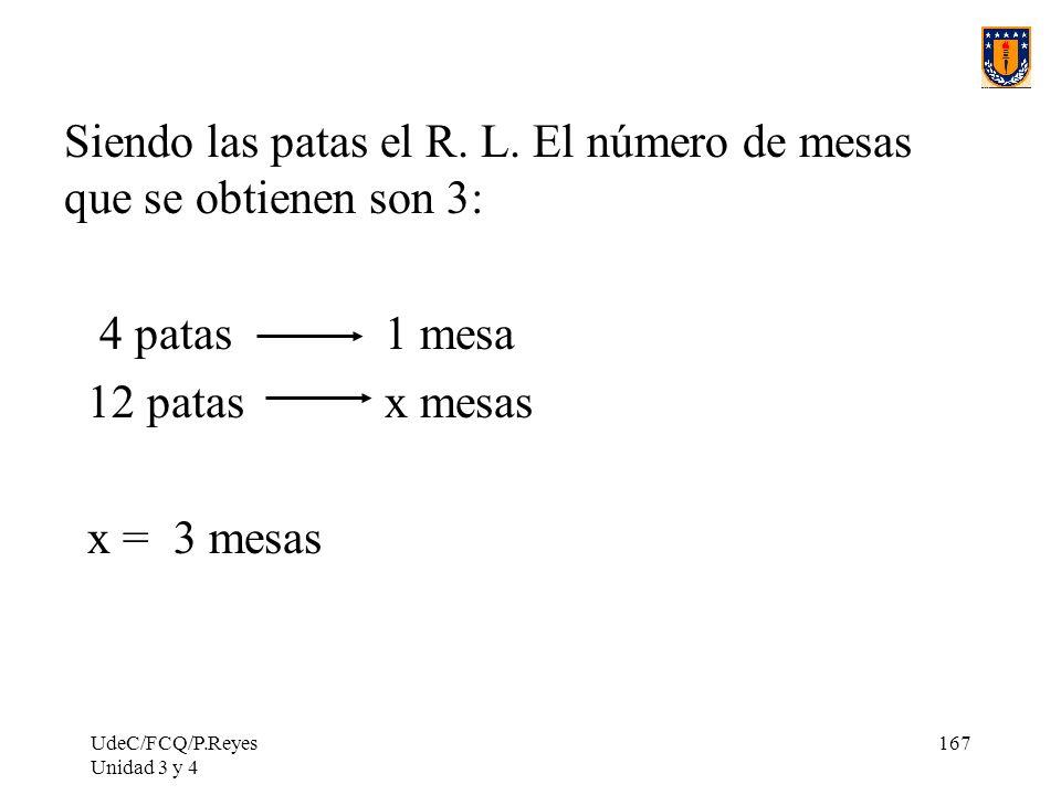 UdeC/FCQ/P.Reyes Unidad 3 y 4 167 Siendo las patas el R. L. El número de mesas que se obtienen son 3: 4 patas 1 mesa 12 patas x mesas x = 3 mesas