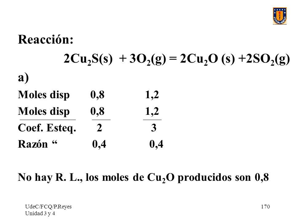 UdeC/FCQ/P.Reyes Unidad 3 y 4 170 Reacción: 2Cu 2 S(s) + 3O 2 (g) = 2Cu 2 O (s) +2SO 2 (g) a) Moles disp 0,8 1,2 Coef. Esteq. 2 3 Razón 0,4 0,4 No hay