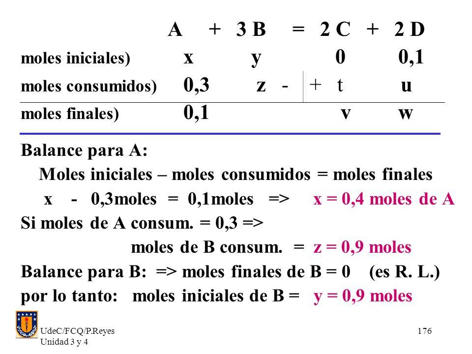 UdeC/FCQ/P.Reyes Unidad 3 y 4 176 A + 3 B = 2 C + 2 D moles iniciales) x y 0 0,1 moles consumidos) 0,3 z - + t u moles finales) 0,1 v w Balance para A