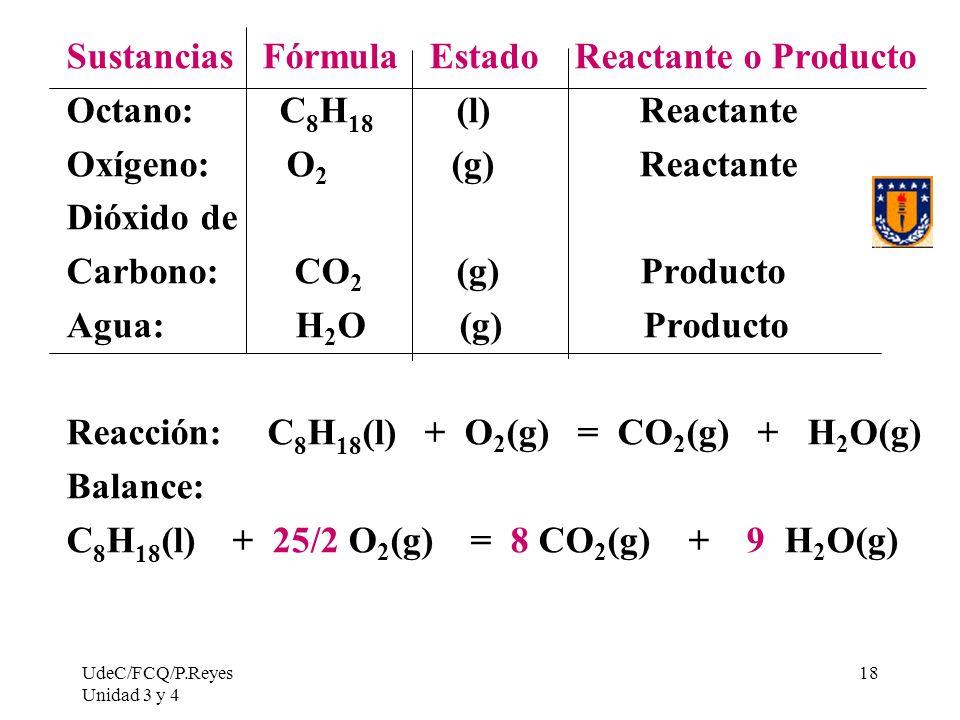 UdeC/FCQ/P.Reyes Unidad 3 y 4 18 Sustancias Fórmula Estado Reactante o Producto Octano: C 8 H 18 (l) Reactante Oxígeno: O 2 (g) Reactante Dióxido de C