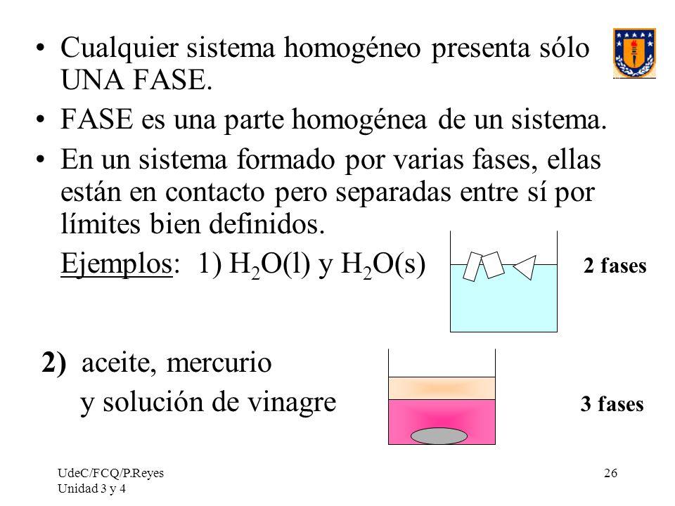 UdeC/FCQ/P.Reyes Unidad 3 y 4 26 Cualquier sistema homogéneo presenta sólo UNA FASE. FASE es una parte homogénea de un sistema. En un sistema formado