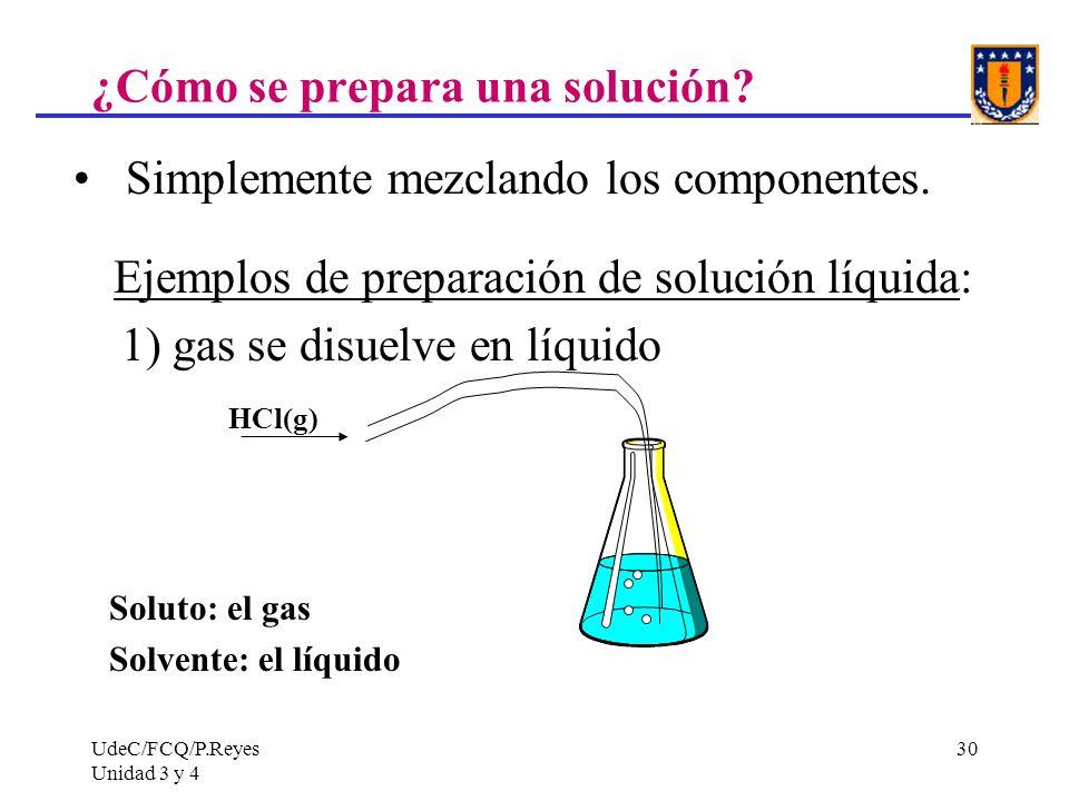 UdeC/FCQ/P.Reyes Unidad 3 y 4 30 ¿Cómo se prepara una solución? Simplemente mezclando los componentes. Ejemplos de preparación de solución líquida: 1)