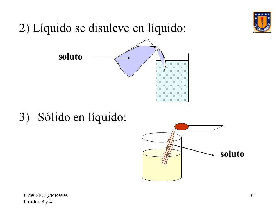 UdeC/FCQ/P.Reyes Unidad 3 y 4 31 2) Líquido se disuleve en líquido: soluto 3)Sólido en líquido: soluto