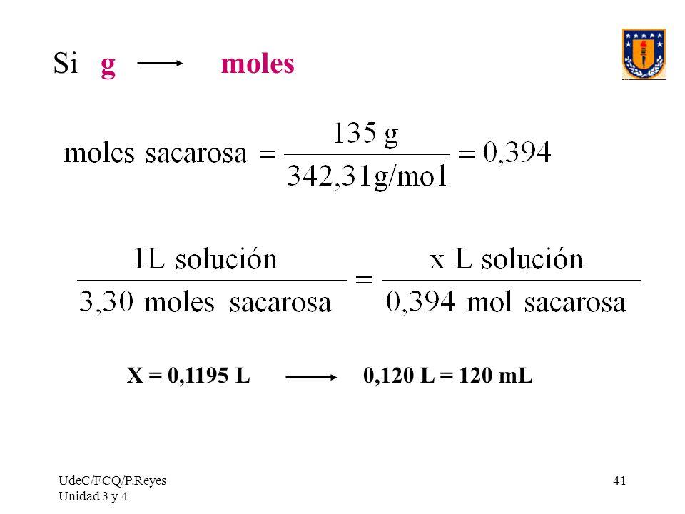 UdeC/FCQ/P.Reyes Unidad 3 y 4 41 Si g moles X = 0,1195 L 0,120 L = 120 mL