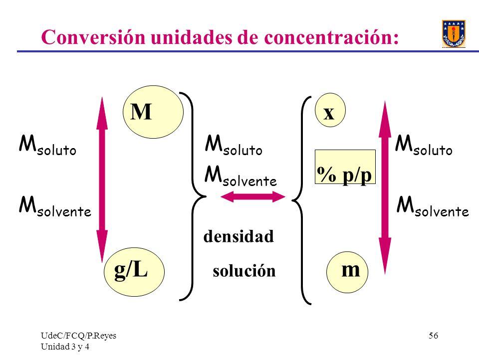 UdeC/FCQ/P.Reyes Unidad 3 y 4 56 Conversión unidades de concentración: M x M soluto M soluto M soluto M solvente % p/p M solvente densidad g/L solució