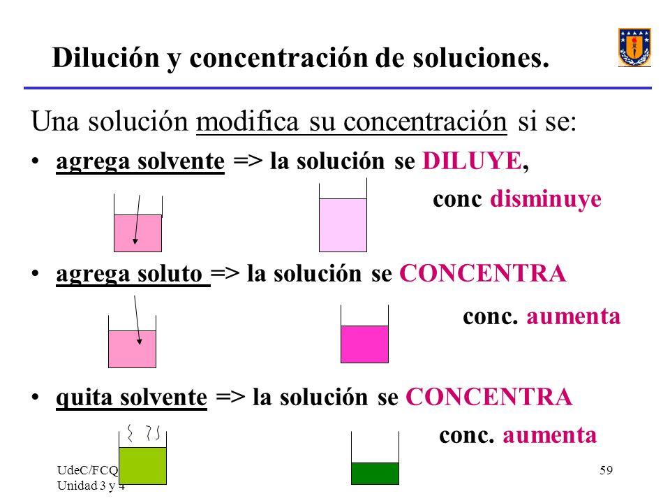 UdeC/FCQ/P.Reyes Unidad 3 y 4 59 Dilución y concentración de soluciones. Una solución modifica su concentración si se: agrega solvente => la solución