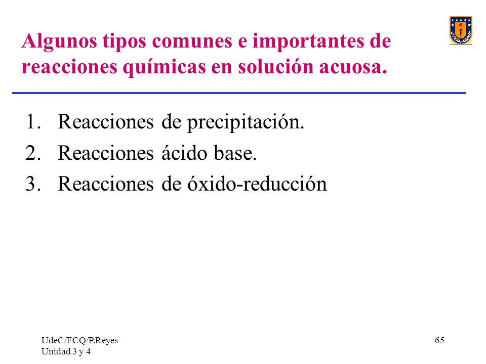 UdeC/FCQ/P.Reyes Unidad 3 y 4 65 Algunos tipos comunes e importantes de reacciones químicas en solución acuosa. 1.Reacciones de precipitación. 2.Reacc