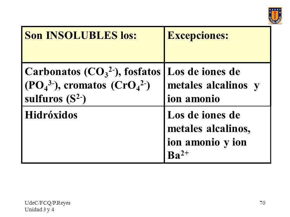 UdeC/FCQ/P.Reyes Unidad 3 y 4 70 Son INSOLUBLES los:Excepciones: Carbonatos (CO 3 2- ), fosfatos (PO 4 3- ), cromatos (CrO 4 2- ) sulfuros (S 2- ) Los