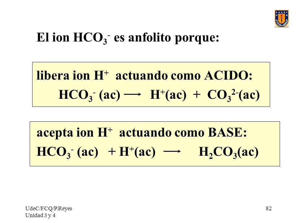 UdeC/FCQ/P.Reyes Unidad 3 y 4 82 El ion HCO 3 - es anfolito porque: libera ion H + actuando como ACIDO: HCO 3 - (ac) H + (ac) + CO 3 2- (ac) acepta io