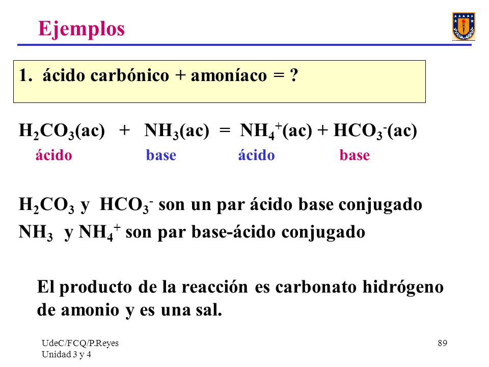 UdeC/FCQ/P.Reyes Unidad 3 y 4 89 Ejemplos 1. ácido carbónico + amoníaco = ? H 2 CO 3 (ac) + NH 3 (ac) = NH 4 + (ac) + HCO 3 - (ac) ácido base ácido ba