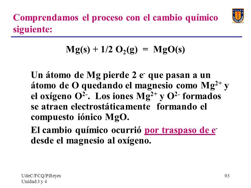 UdeC/FCQ/P.Reyes Unidad 3 y 4 93 Comprendamos el proceso con el cambio químico siguiente: Mg(s) + 1/2 O 2 (g) = MgO(s) Un átomo de Mg pierde 2 e - que