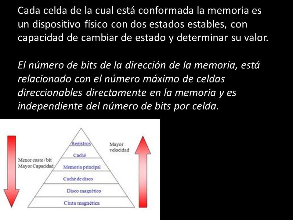 Cada celda de la cual está conformada la memoria es un dispositivo físico con dos estados estables, con capacidad de cambiar de estado y determinar su