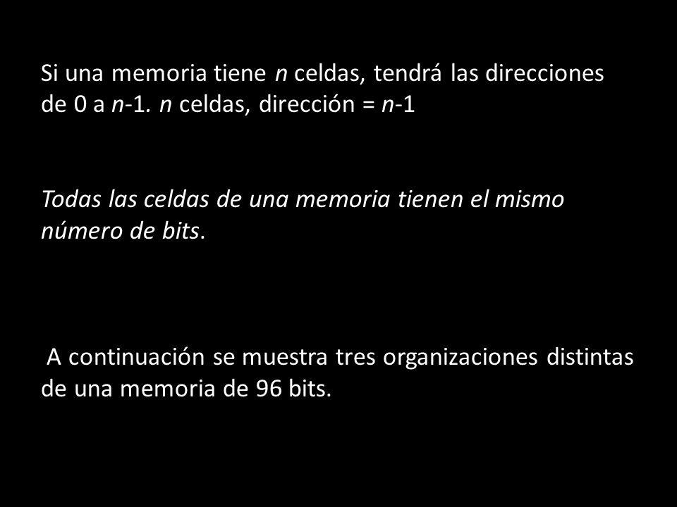 Si una memoria tiene n celdas, tendrá las direcciones de 0 a n-1. n celdas, dirección = n-1 Todas las celdas de una memoria tienen el mismo número de