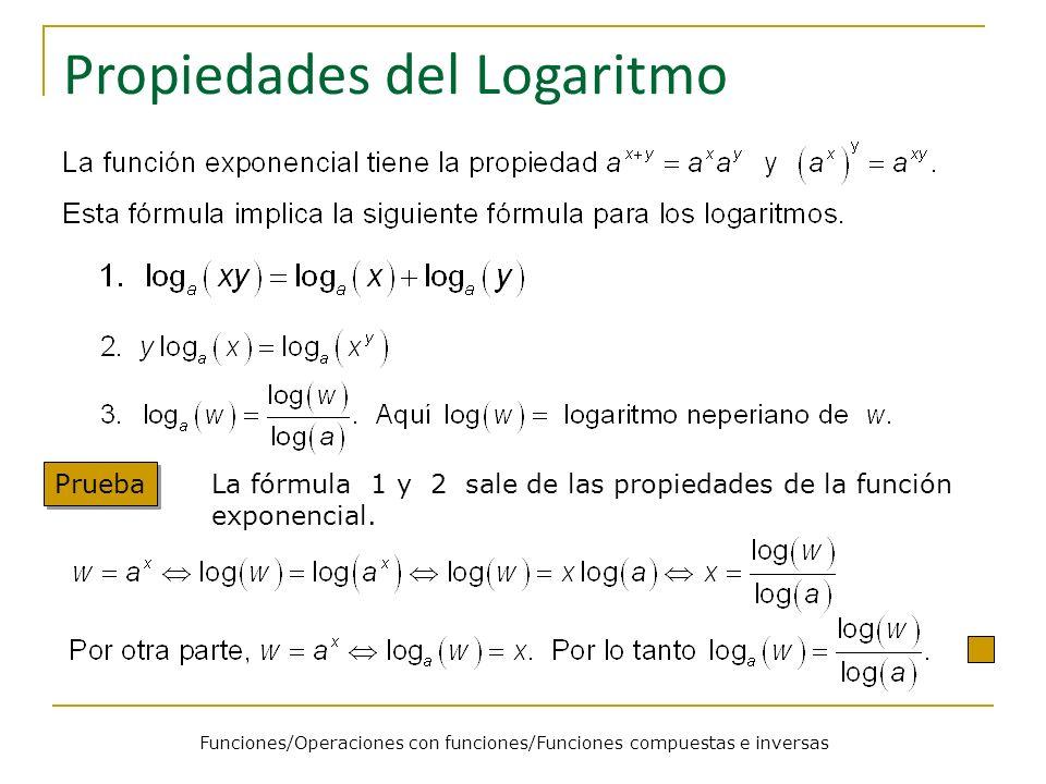 Funciones/Operaciones con funciones/Funciones compuestas e inversas Propiedades del Logaritmo Prueba La fórmula 1 y 2 sale de las propiedades de la fu