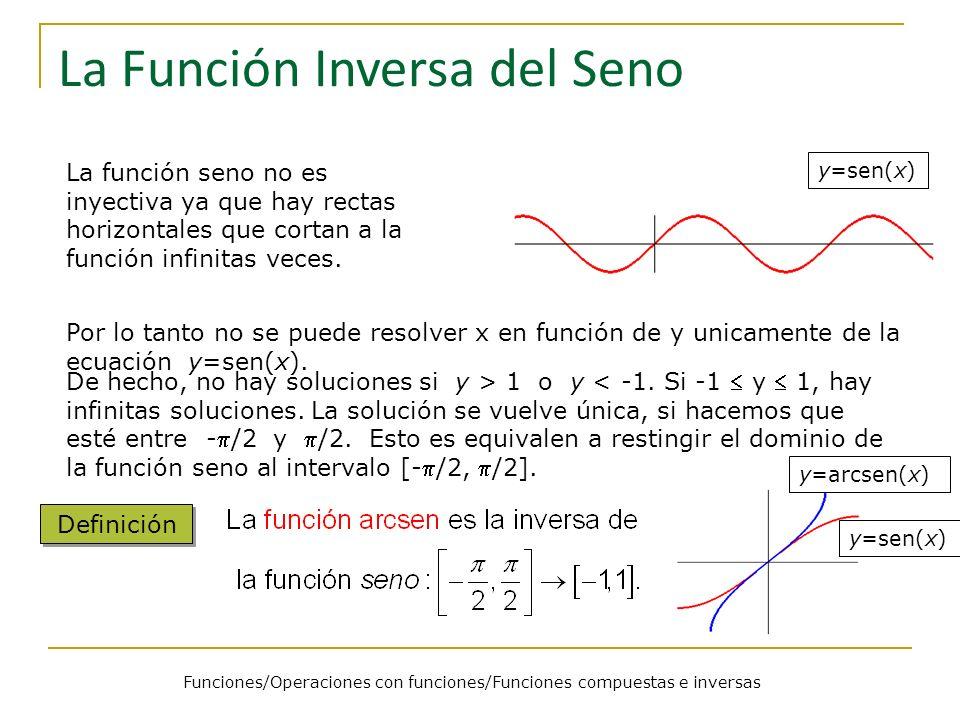 Funciones/Operaciones con funciones/Funciones compuestas e inversas y=sen(x) La Función Inversa del Seno La función seno no es inyectiva ya que hay re