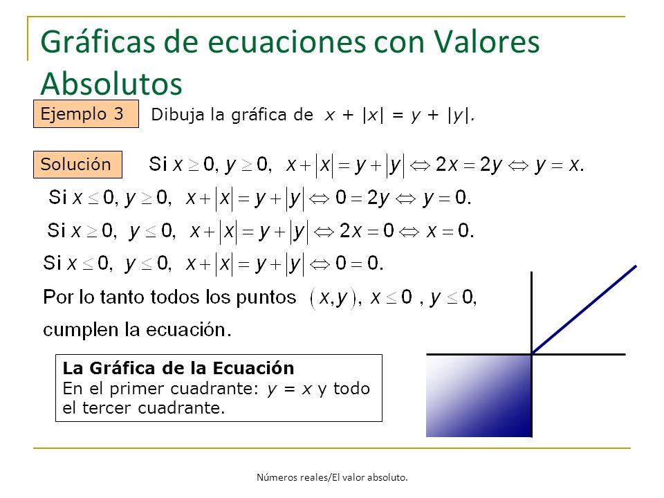 Gráficas de ecuaciones con Valores Absolutos Ejemplo 3 Solución La Gráfica de la Ecuación En el primer cuadrante: y = x y todo el tercer cuadrante. Di