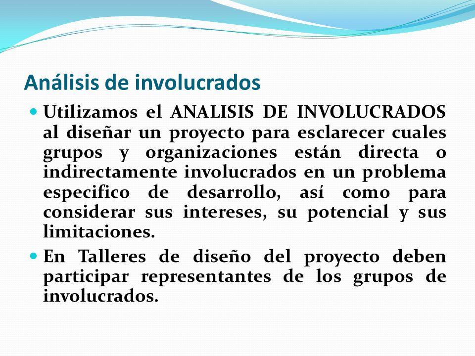 SITUACIÓN DESFAVORABLE DE LAS MUJERES CON CARGAS FAMILIARES EN EL ACCESO AL EMPLEO.