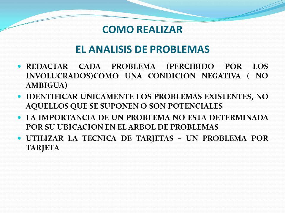 COMO REALIZAR EL ANALISIS DE PROBLEMAS REDACTAR CADA PROBLEMA (PERCIBIDO POR LOS INVOLUCRADOS)COMO UNA CONDICION NEGATIVA ( NO AMBIGUA) IDENTIFICAR UNICAMENTE LOS PROBLEMAS EXISTENTES, NO AQUELLOS QUE SE SUPONEN O SON POTENCIALES LA IMPORTANCIA DE UN PROBLEMA NO ESTA DETERMINADA POR SU UBICACION EN EL ARBOL DE PROBLEMAS UTILIZAR LA TECNICA DE TARJETAS – UN PROBLEMA POR TARJETA