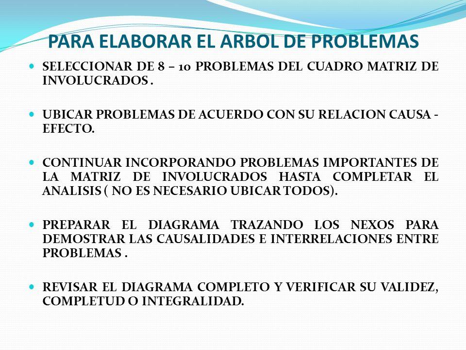 PARA ELABORAR EL ARBOL DE PROBLEMAS SELECCIONAR DE 8 – 10 PROBLEMAS DEL CUADRO MATRIZ DE INVOLUCRADOS.