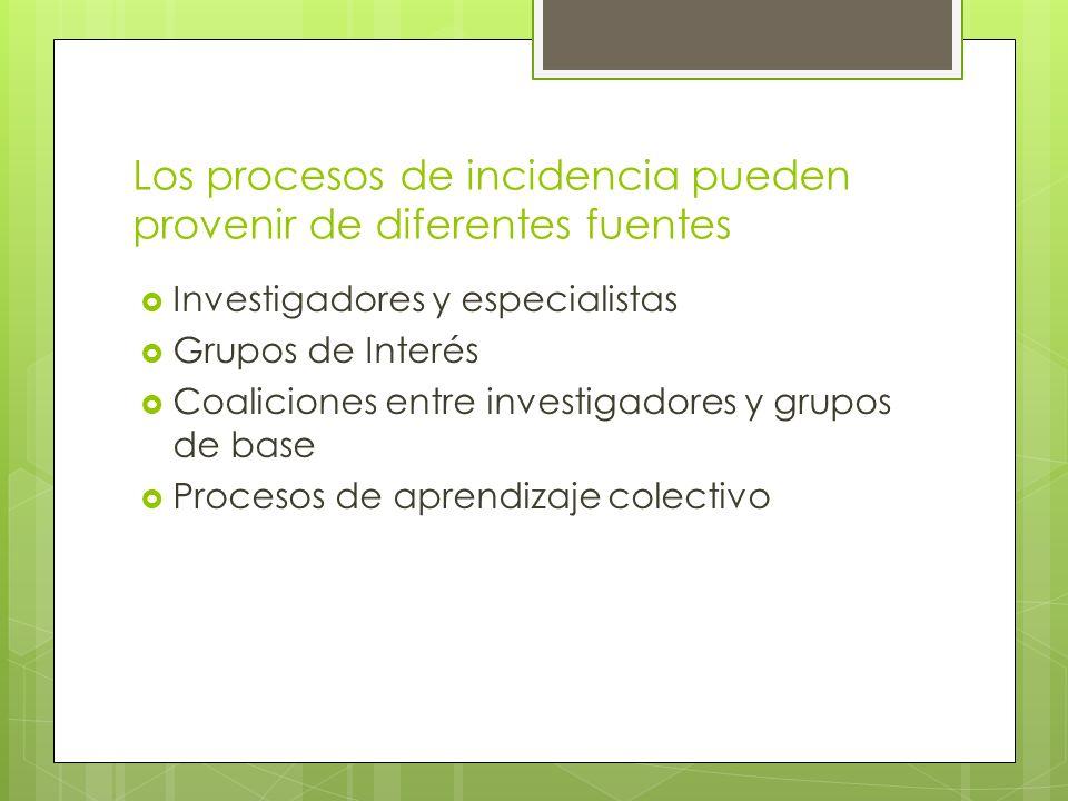 Los procesos de incidencia pueden provenir de diferentes fuentes Investigadores y especialistas Grupos de Interés Coaliciones entre investigadores y grupos de base Procesos de aprendizaje colectivo