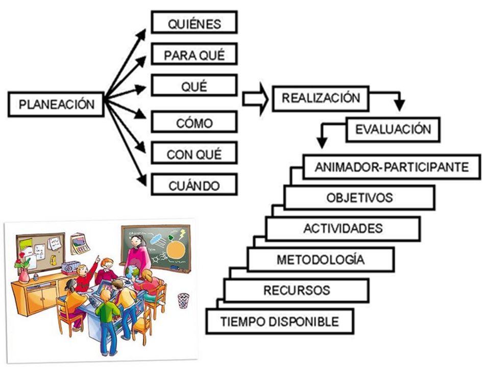 Elementos a considerar en la Planeación La planeación del currículo escolar no consiste en la distribución de contenidos y actividades en lapsos escol
