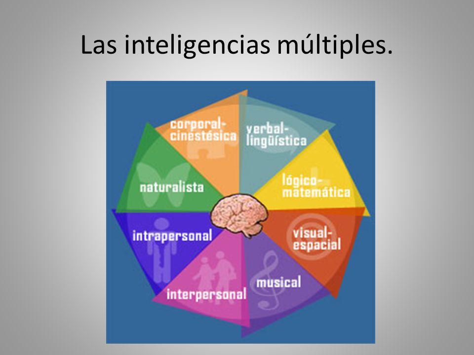 Lluvia de ideas. ¿Qué son las inteligencias múltiples?