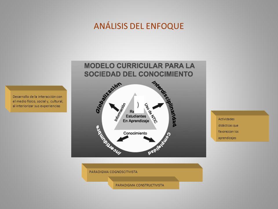 La planeación como componente básico e indispensables en la práctica docente CENTRO DE MAESTROS CHICONCUAC