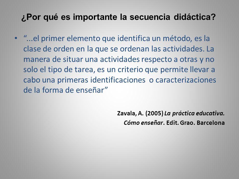 Reflexione a partir de las siguientes preguntas: § ¿La forma de trabajo del maestro es adecuada para abordar los contenidos de formación cívica y étic