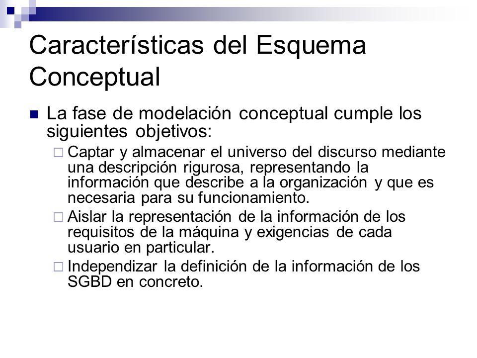 Características del Esquema Conceptual La fase de modelación conceptual cumple los siguientes objetivos: Captar y almacenar el universo del discurso m
