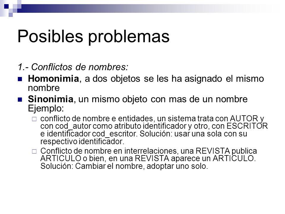 Posibles problemas 1.- Conflictos de nombres: Homonimia, a dos objetos se les ha asignado el mismo nombre Sinonimia, un mismo objeto con mas de un nom