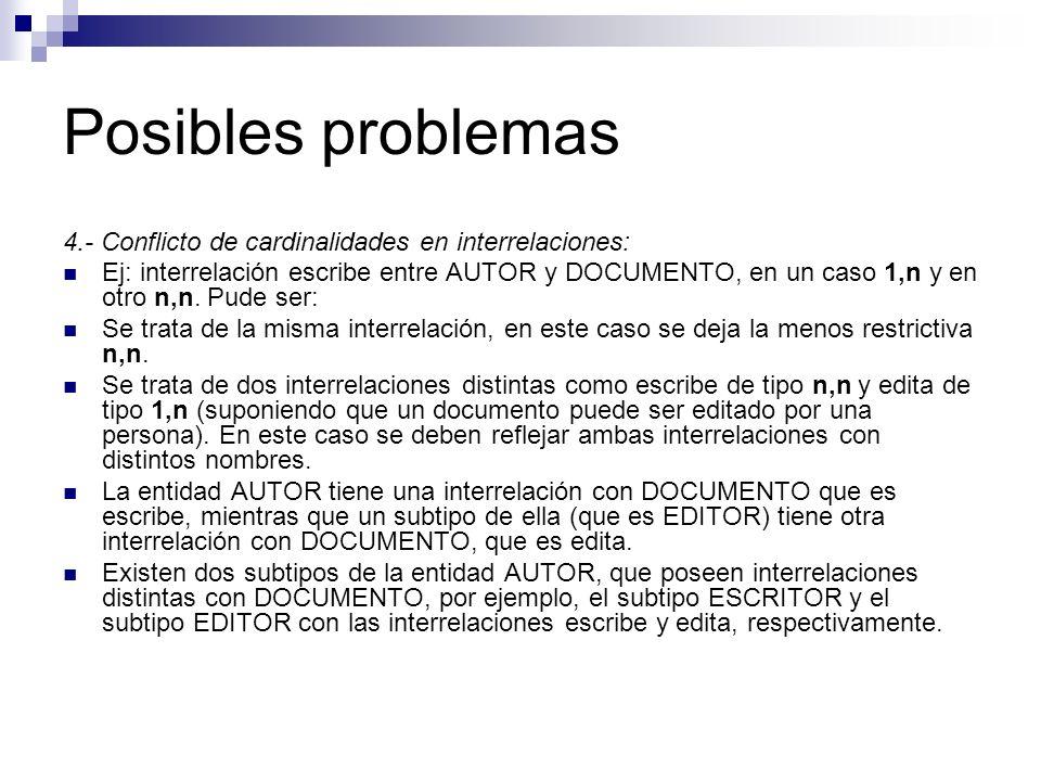 Posibles problemas 4.- Conflicto de cardinalidades en interrelaciones: Ej: interrelación escribe entre AUTOR y DOCUMENTO, en un caso 1,n y en otro n,n