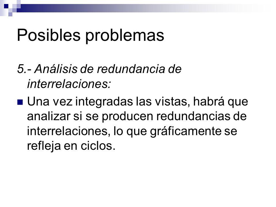 Posibles problemas 5.- Análisis de redundancia de interrelaciones: Una vez integradas las vistas, habrá que analizar si se producen redundancias de in