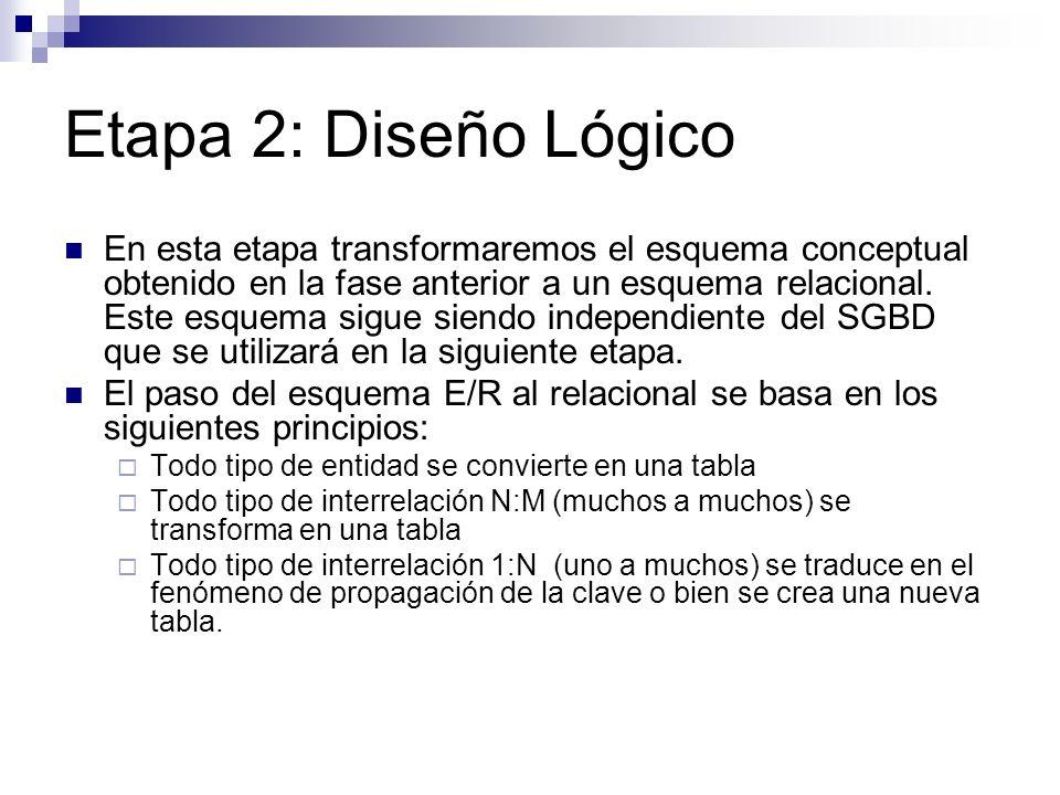 Etapa 2: Diseño Lógico En esta etapa transformaremos el esquema conceptual obtenido en la fase anterior a un esquema relacional. Este esquema sigue si