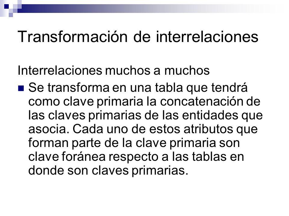 Transformación de interrelaciones Interrelaciones muchos a muchos Se transforma en una tabla que tendrá como clave primaria la concatenación de las cl