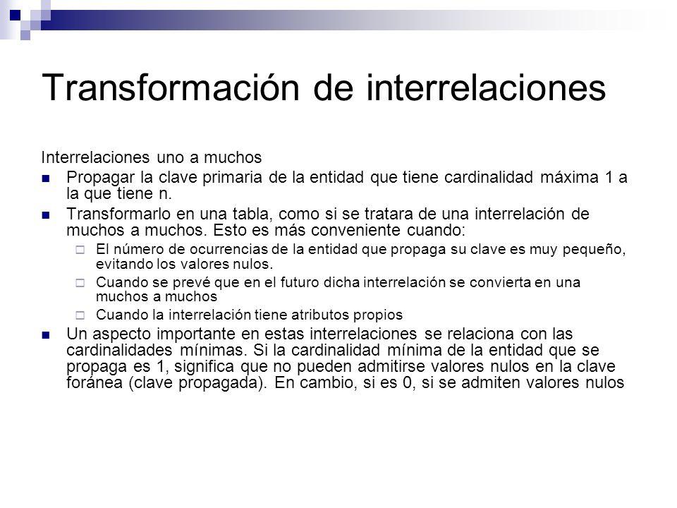 Transformación de interrelaciones Interrelaciones uno a muchos Propagar la clave primaria de la entidad que tiene cardinalidad máxima 1 a la que tiene