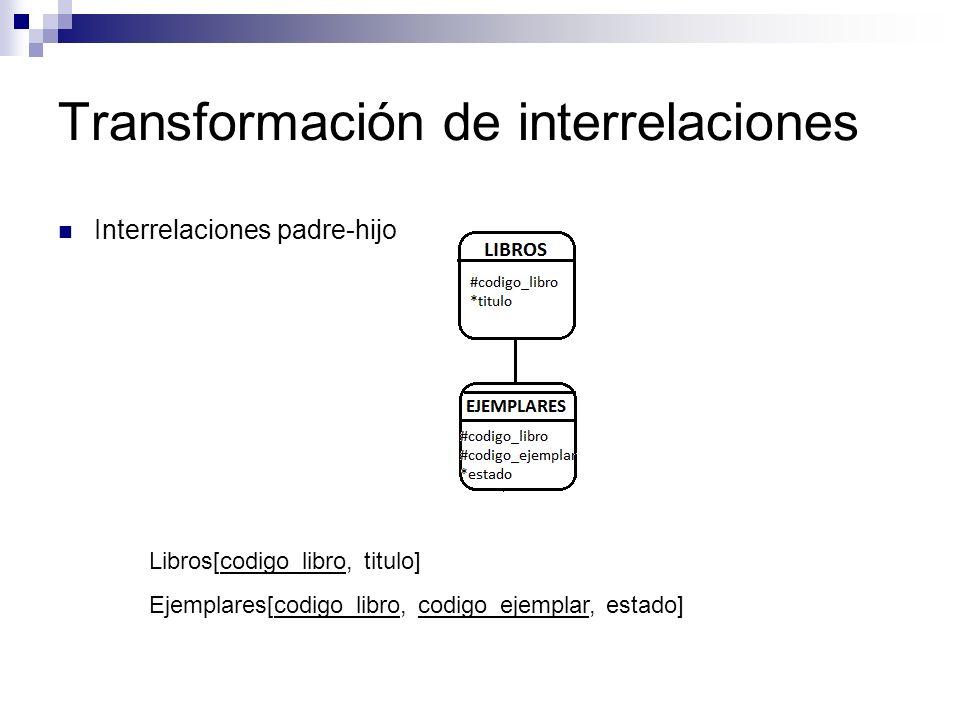 Transformación de interrelaciones Interrelaciones padre-hijo Libros[codigo_libro, titulo] Ejemplares[codigo_libro, codigo_ejemplar, estado]