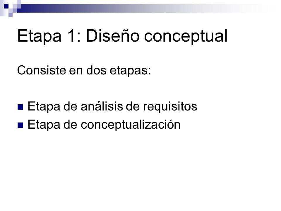 Etapa 1: Diseño conceptual Consiste en dos etapas: Etapa de análisis de requisitos Etapa de conceptualización