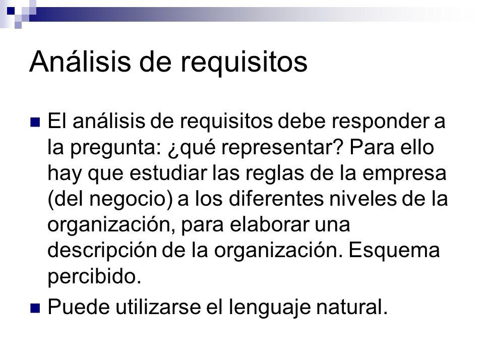 Análisis de requisitos El análisis de requisitos debe responder a la pregunta: ¿qué representar? Para ello hay que estudiar las reglas de la empresa (