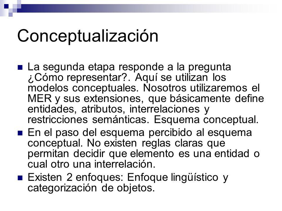Conceptualización La segunda etapa responde a la pregunta ¿Cómo representar?. Aquí se utilizan los modelos conceptuales. Nosotros utilizaremos el MER