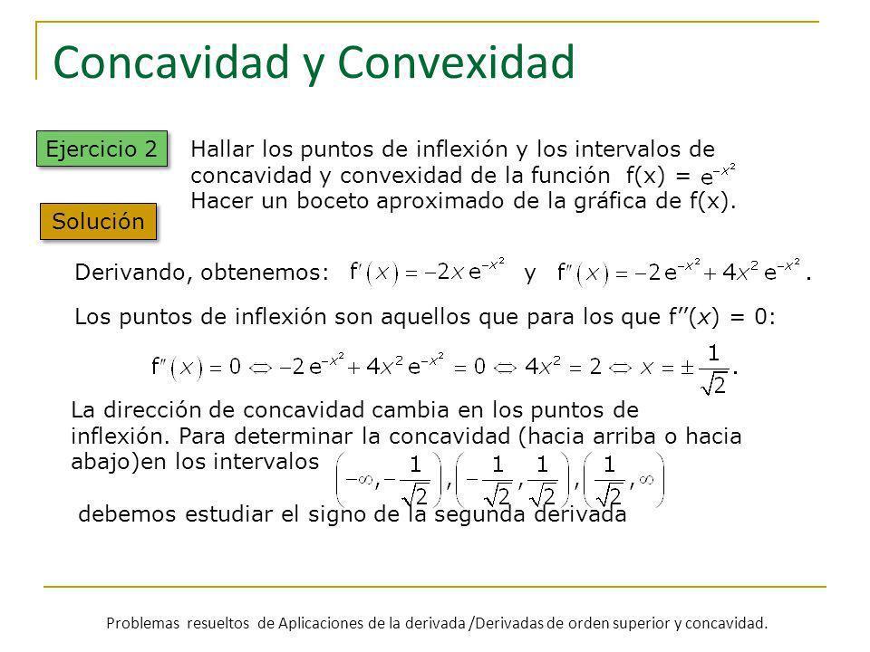 Concavidad y Convexidad Ejercicio 2 Solución Hallar los puntos de inflexión y los intervalos de concavidad y convexidad de la función f(x) = Hacer un