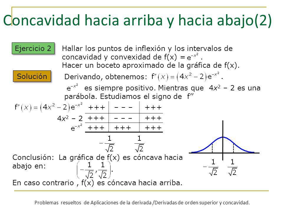 Concavidad hacia arriba y hacia abajo(2) Ejercicio 2 Solución Hallar los puntos de inflexión y los intervalos de concavidad y convexidad de f(x) =. Ha