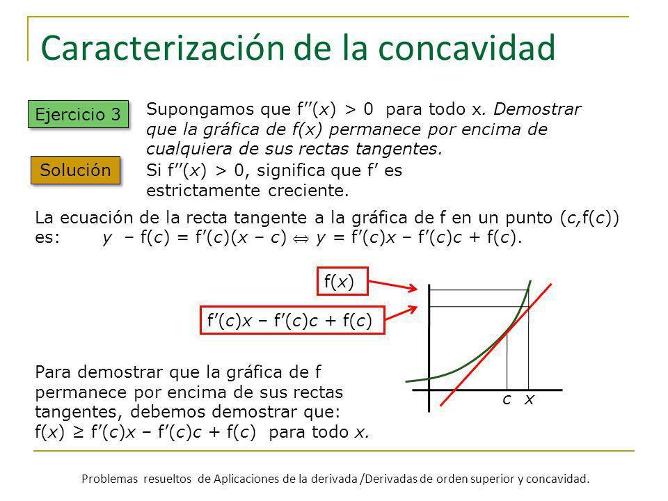 La ecuación de la recta tangente a la gráfica de f en un punto (c,f(c)) es: y – f(c) = f(c)(x – c) y = f(c)x – f(c)c + f(c). Caracterización de la con