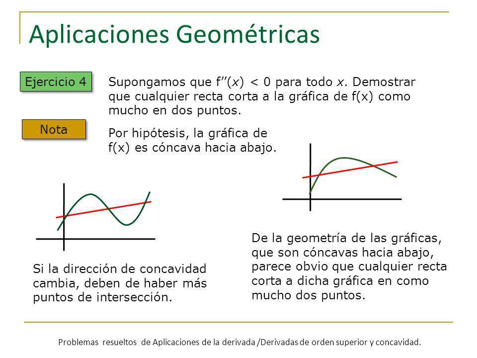 Aplicaciones Geométricas Ejercicio 4 Nota Por hipótesis, la gráfica de f(x) es cóncava hacia abajo. De la geometría de las gráficas, que son cóncavas