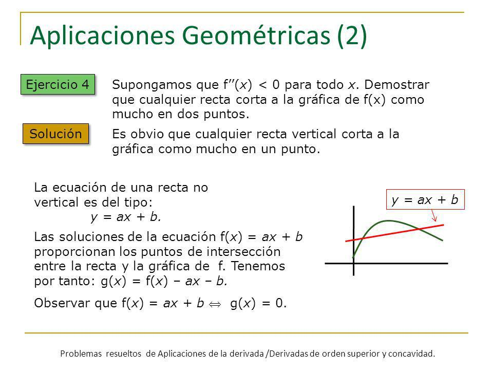 Aplicaciones Geométricas (2) Ejercicio 4 Solución Es obvio que cualquier recta vertical corta a la gráfica como mucho en un punto. La ecuación de una