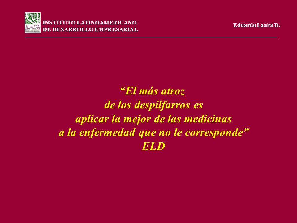 INSTITUTO LATINOAMERICANO DE DESARROLLO EMPRESARIAL Eduardo Lastra D.