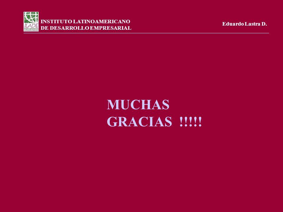 INSTITUTO LATINOAMERICANO DE DESARROLLO EMPRESARIAL Eduardo Lastra D. MUCHAS GRACIAS !!!!!